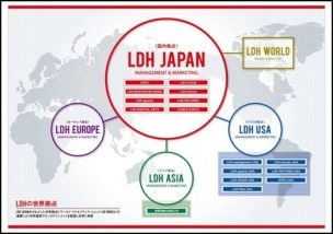 LDH WORLD
